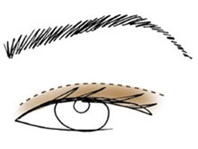 Dumanlı Göz Makyajı