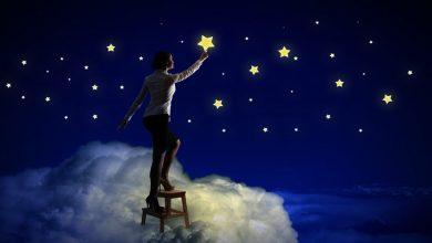 I Harfi İle Başlayan Rüya Tabirleri Yorumları