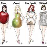 Vücut Tipiniz Hangisi Öğren